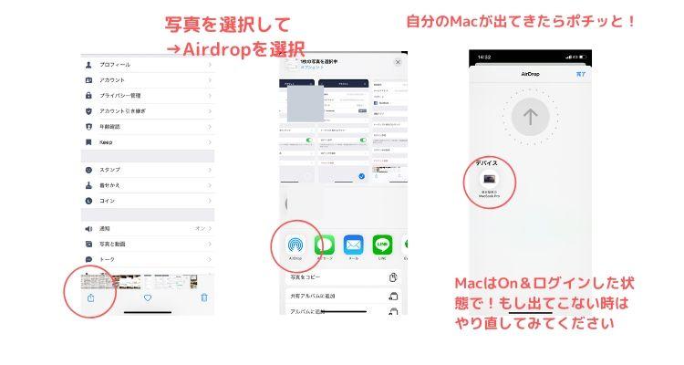 iPhoneからMac