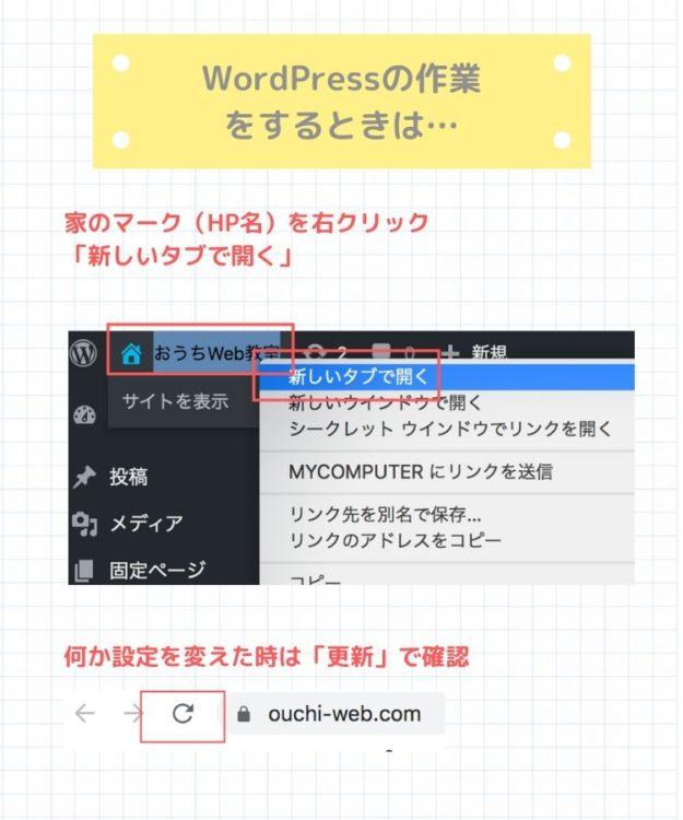 WordPress作業