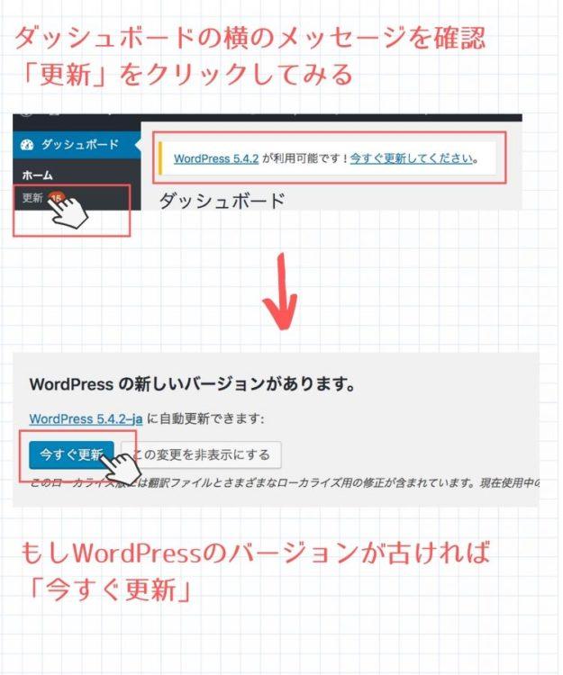 WordPress本体の更新