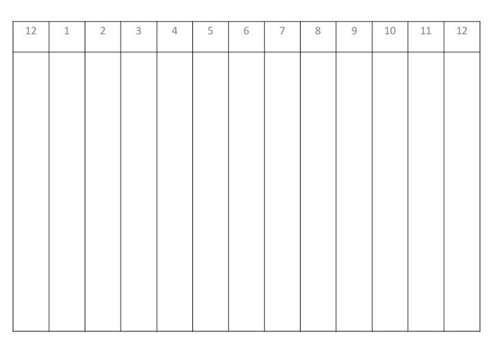 15ヶ月ガントチャート